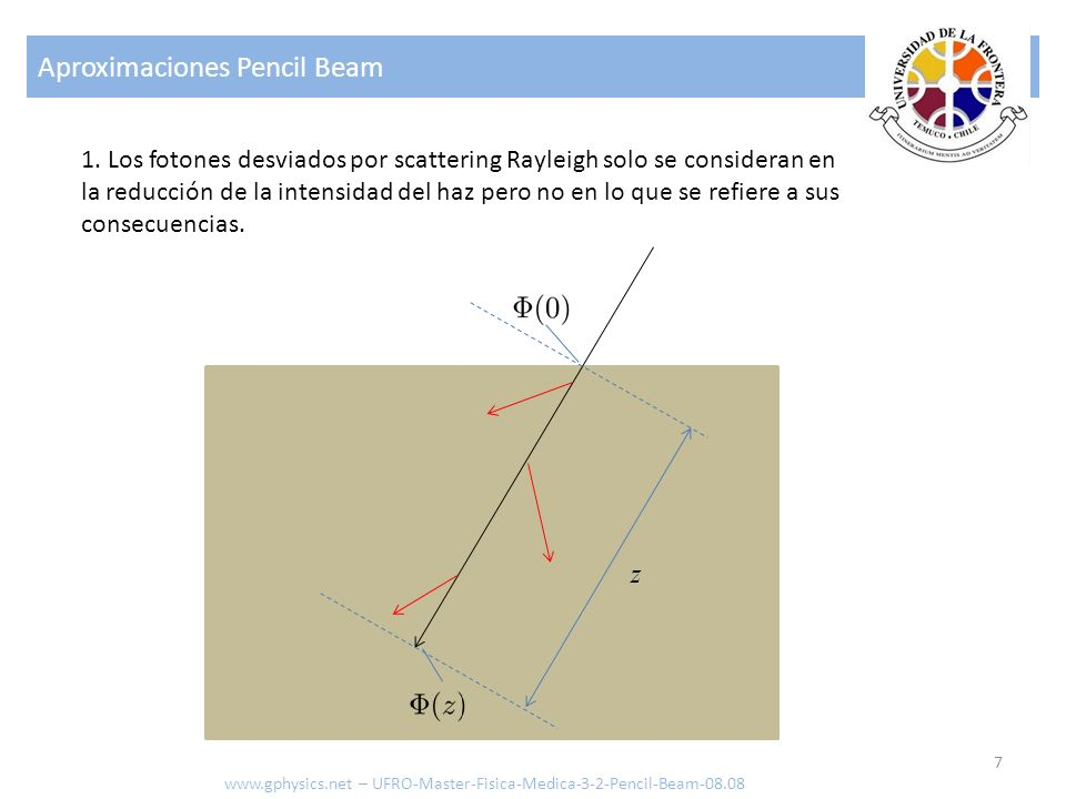 Aproximación Pencil Beam Atenuación Atenuación en Agua NIST Para agua con densidad de 1 g/cm3 el coeficiente de atenuación en energías del orden de 1-6 MeV es 10 -5 1/cm.
