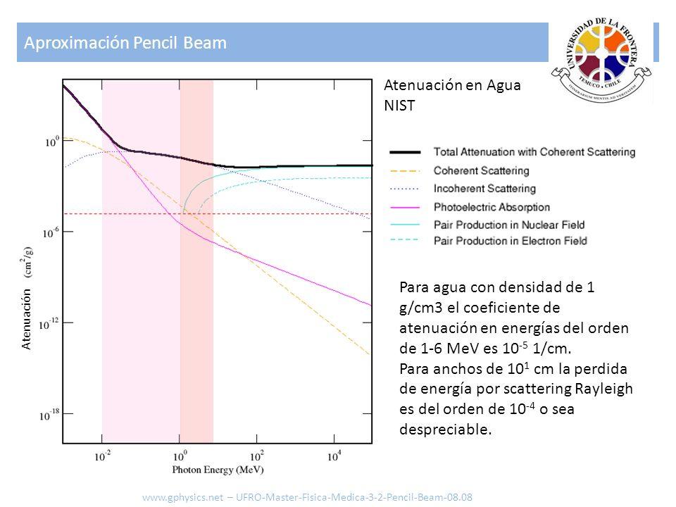 Aproximación Pencil Beam Atenuación Atenuación en Agua NIST Para agua con densidad de 1 g/cm3 el coeficiente de atenuación en energías del orden de 1-
