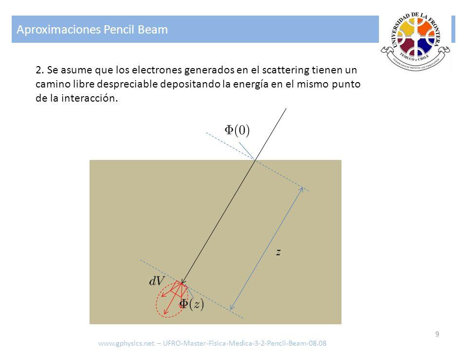 Aproximaciones Pencil Beam 9 www.gphysics.net – UFRO-Master-Fisica-Medica-3-2-Pencil-Beam-08.08 z 2. Se asume que los electrones generados en el scatt