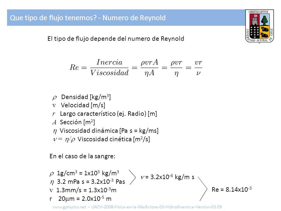 El tipo de flujo depende del numero de Reynold Densidad [kg/m 3 ] v Velocidad [m/s] r Largo característico (ej. Radio) [m] A Sección [m 2 ] Viscosidad
