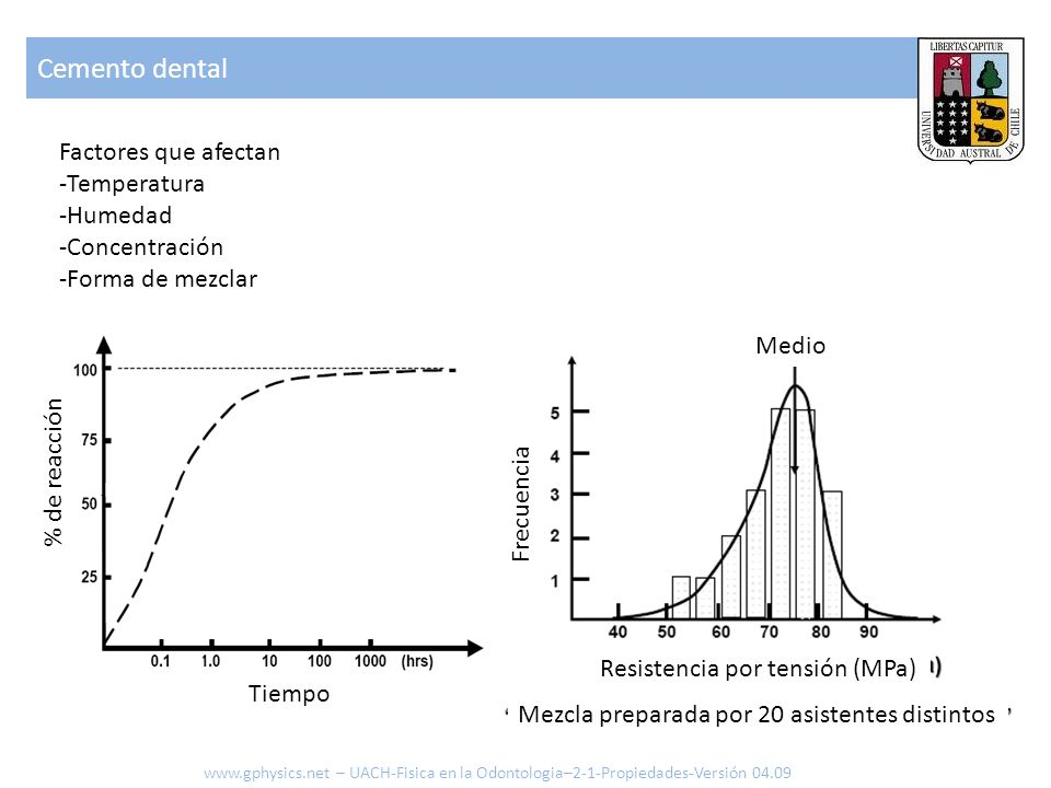 Cemento dental www.gphysics.net – UACH-Fisica en la Odontologia–2-1-Propiedades-Versión 04.09 Factores que afectan -Temperatura -Humedad -Concentració