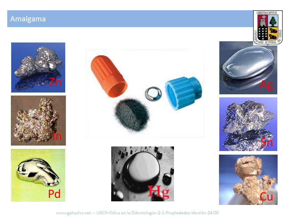 Amalgama www.gphysics.net – UACH-Fisica en la Odontologia–2-1-Propiedades-Versión 04.09 Ag Sn Cu Zn In Pd