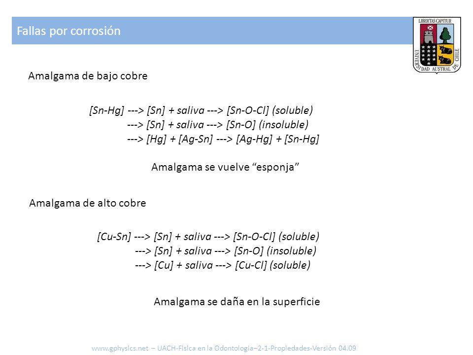 Fallas por corrosión www.gphysics.net – UACH-Fisica en la Odontologia–2-1-Propiedades-Versión 04.09 [Sn-Hg] ---> [Sn] + saliva ---> [Sn-O-Cl] (soluble