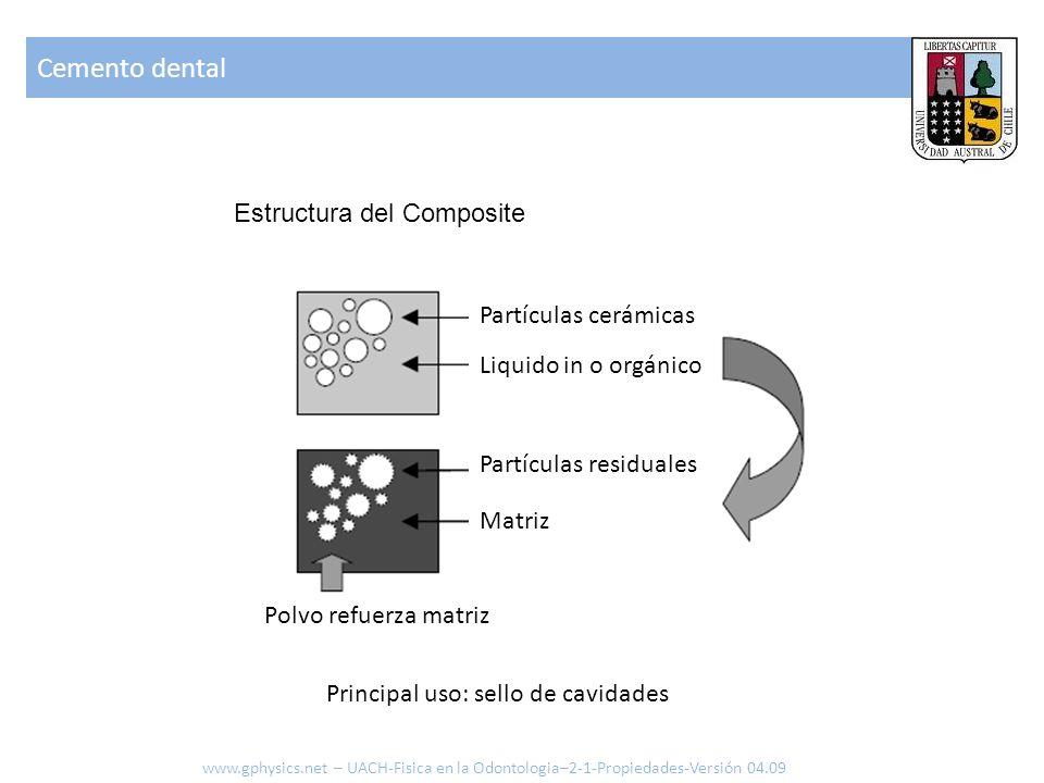 Cemento dental www.gphysics.net – UACH-Fisica en la Odontologia–2-1-Propiedades-Versión 04.09 Principal uso: sello de cavidades Estructura del Composi
