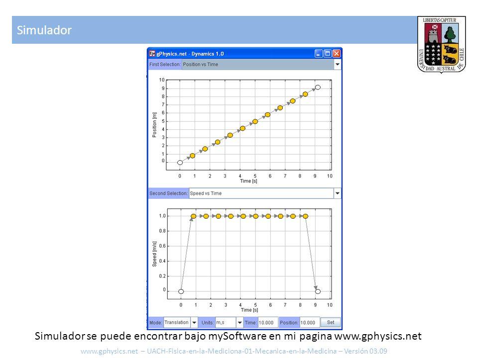 Simulador www.gphysics.net – UACH-Fisica-en-la-Mediciona-01-Mecanica-en-la-Medicina – Versión 03.09 Simulador se puede encontrar bajo mySoftware en mi