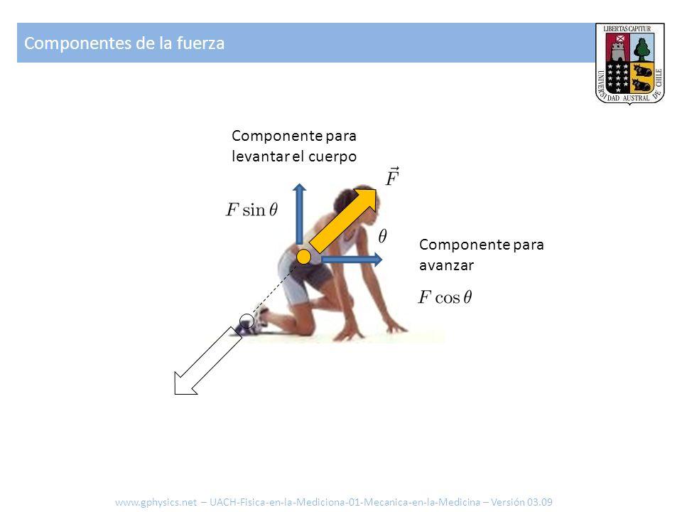 Componentes de la fuerza Componente para levantar el cuerpo Componente para avanzar www.gphysics.net – UACH-Fisica-en-la-Mediciona-01-Mecanica-en-la-M