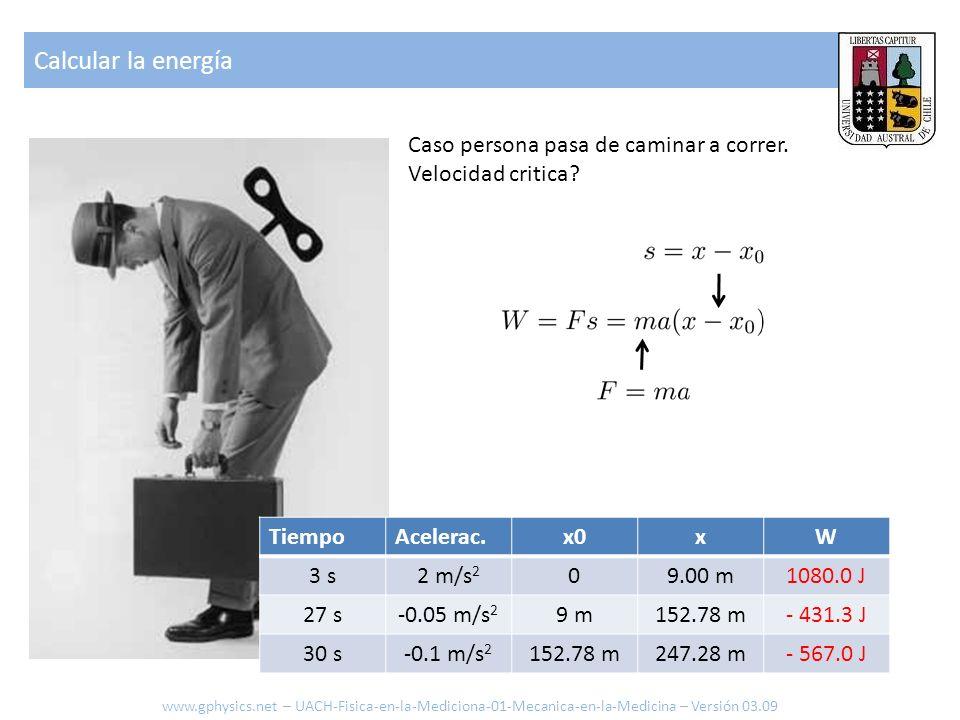 Caso persona pasa de caminar a correr. Velocidad critica? Calcular la energía TiempoAcelerac.x0xW 3 s2 m/s 2 09.00 m1080.0 J 27 s-0.05 m/s 2 9 m152.78