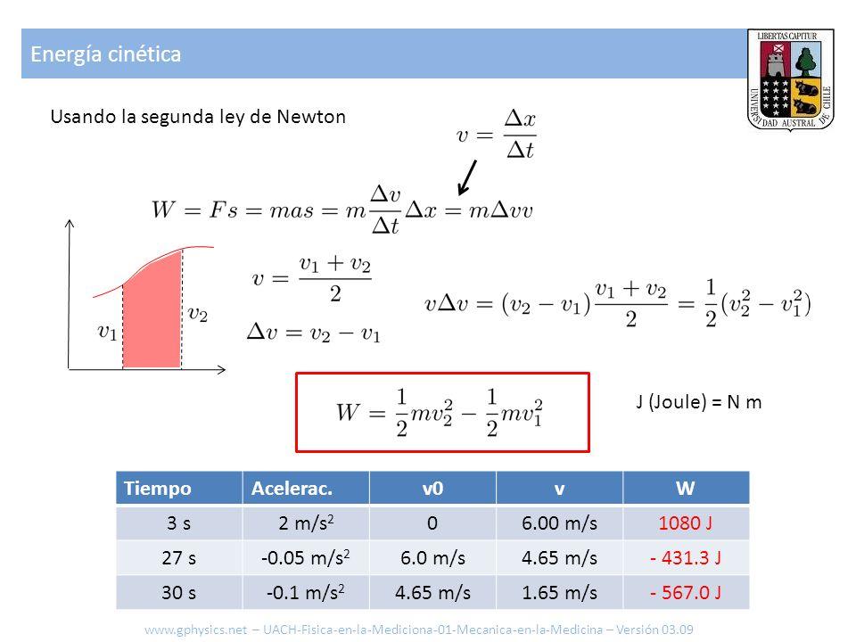 Usando la segunda ley de Newton Energía cinética J (Joule) = N m www.gphysics.net – UACH-Fisica-en-la-Mediciona-01-Mecanica-en-la-Medicina – Versión 0