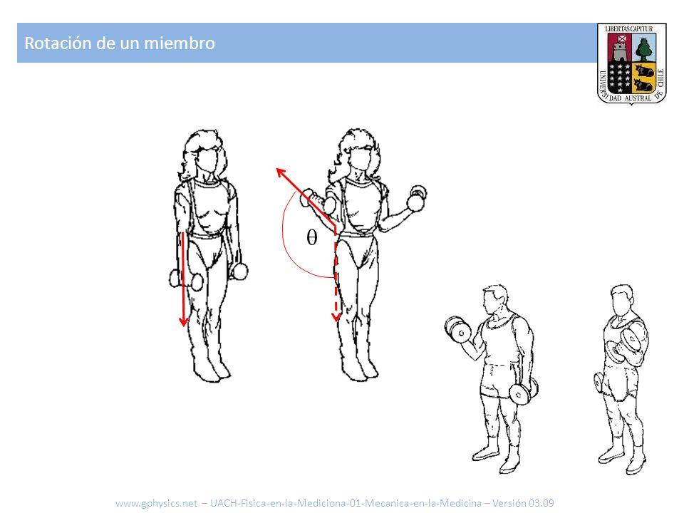 Rotación de un miembro www.gphysics.net – UACH-Fisica-en-la-Mediciona-01-Mecanica-en-la-Medicina – Versión 03.09