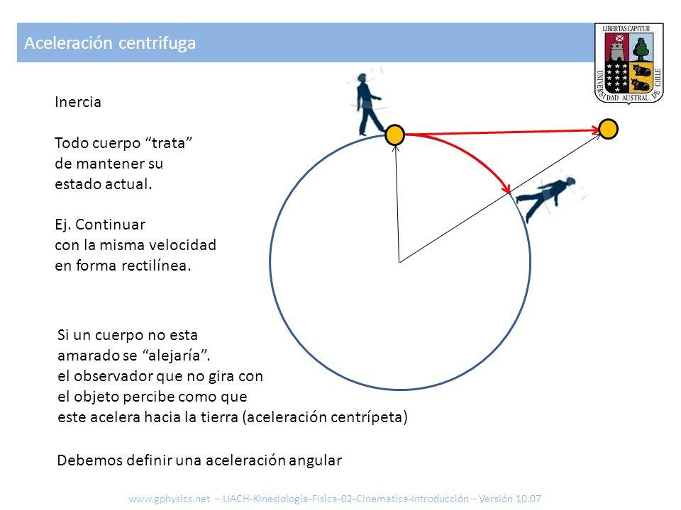 Aceleración centrifuga Si un cuerpo no esta amarado se alejaría. el observador que no gira con el objeto percibe como que este acelera hacia la tierra