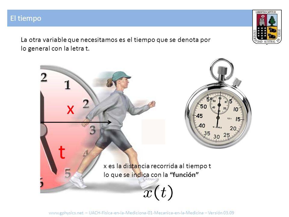 El tiempo La otra variable que necesitamos es el tiempo que se denota por lo general con la letra t. x es la distancia recorrida al tiempo t lo que se