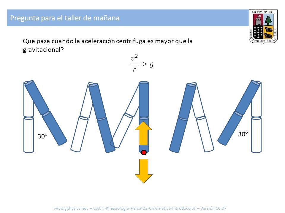 Pregunta para el taller de mañana Que pasa cuando la aceleración centrifuga es mayor que la gravitacional? 30 www.gphysics.net – UACH-Kinesiologia-Fis
