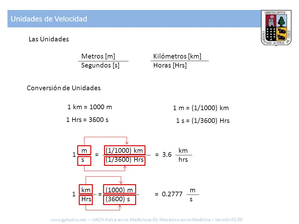 Unidades de Velocidad Conversión de Unidades 1 m = (1/1000) km 1 s = (1/3600) Hrs 1 = = 3.6 msms (1/1000) km (1/3600) Hrs km hrs Las Unidades Metros [