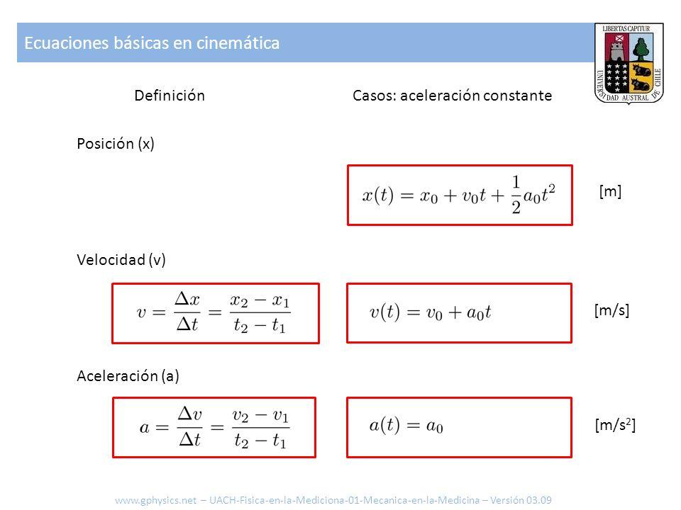 Posición (x) Velocidad (v) Aceleración (a) Definición Casos: aceleración constante Ecuaciones básicas en cinemática [m/s] [m] [m/s 2 ] www.gphysics.ne