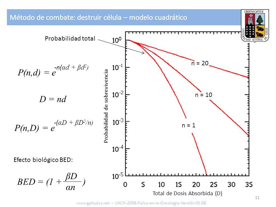 Método de combate: destruir célula – modelo cuadrático 11 www.gphysics.net – UACH-2008-Fisica-en-la-Oncologia-Versión 05.08 P(n,d) = e -n( αd + βd 2 )
