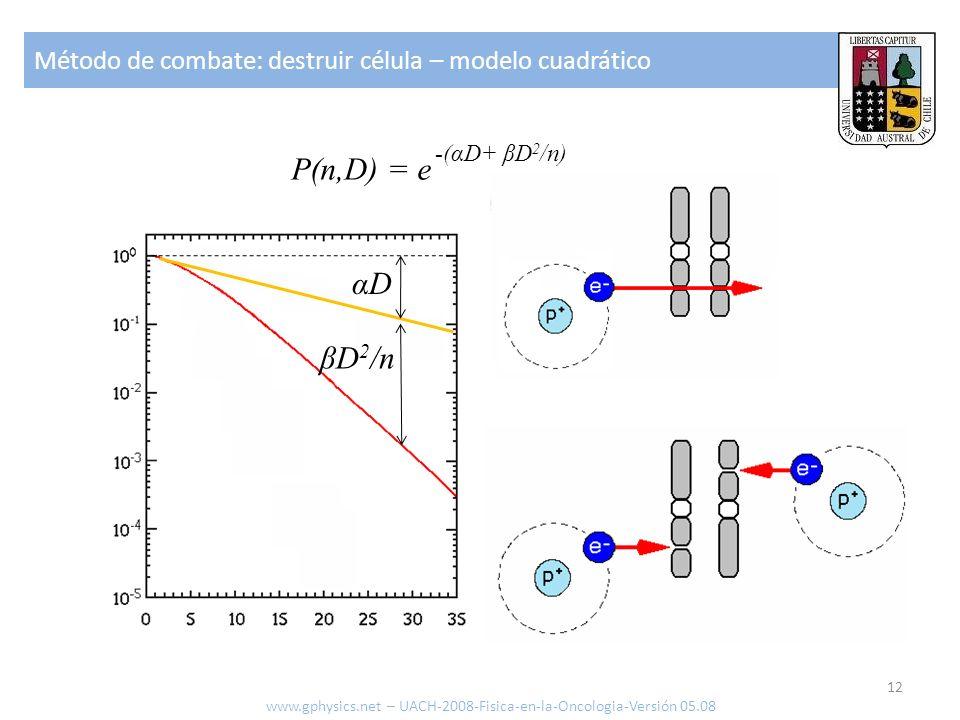 Método de combate: destruir célula – modelo cuadrático 12 www.gphysics.net – UACH-2008-Fisica-en-la-Oncologia-Versión 05.08 P(n,D) = e -(αD+ βD 2 /n)