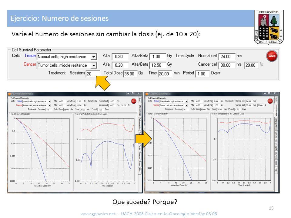 Ejercicio: Numero de sesiones 15 www.gphysics.net – UACH-2008-Fisica-en-la-Oncologia-Versión 05.08 Varíe el numero de sesiones sin cambiar la dosis (e