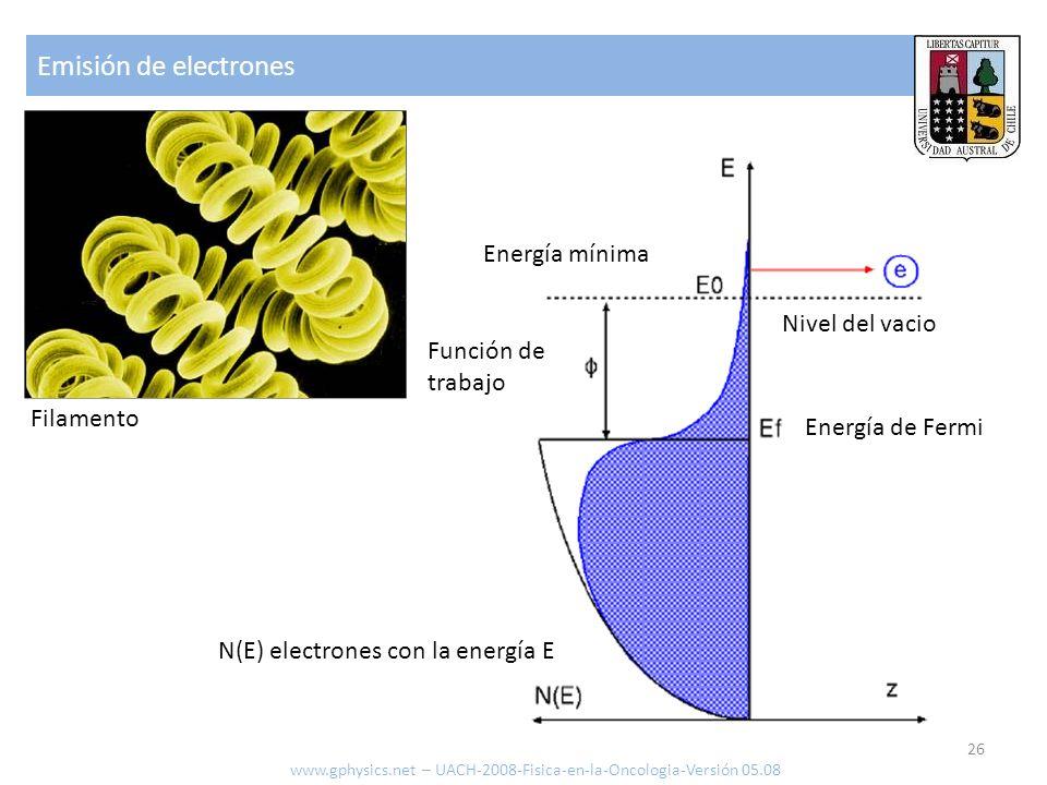 Emisión de electrones 26 www.gphysics.net – UACH-2008-Fisica-en-la-Oncologia-Versión 05.08 Nivel del vacio Función de trabajo Energía de Fermi N(E) el