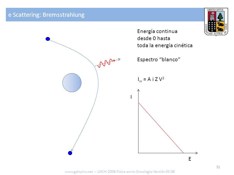 e Scattering: Bremsstrahlung 32 www.gphysics.net – UACH-2008-Fisica-en-la-Oncologia-Versión 05.08 Energía continua desde 0 hasta toda la energía cinét