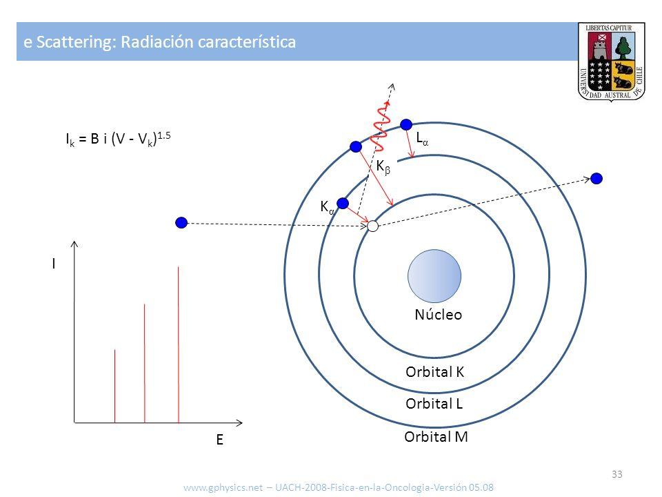 e Scattering: Radiación característica 33 www.gphysics.net – UACH-2008-Fisica-en-la-Oncologia-Versión 05.08 Orbital K Orbital L Orbital M Núcleo KαKα