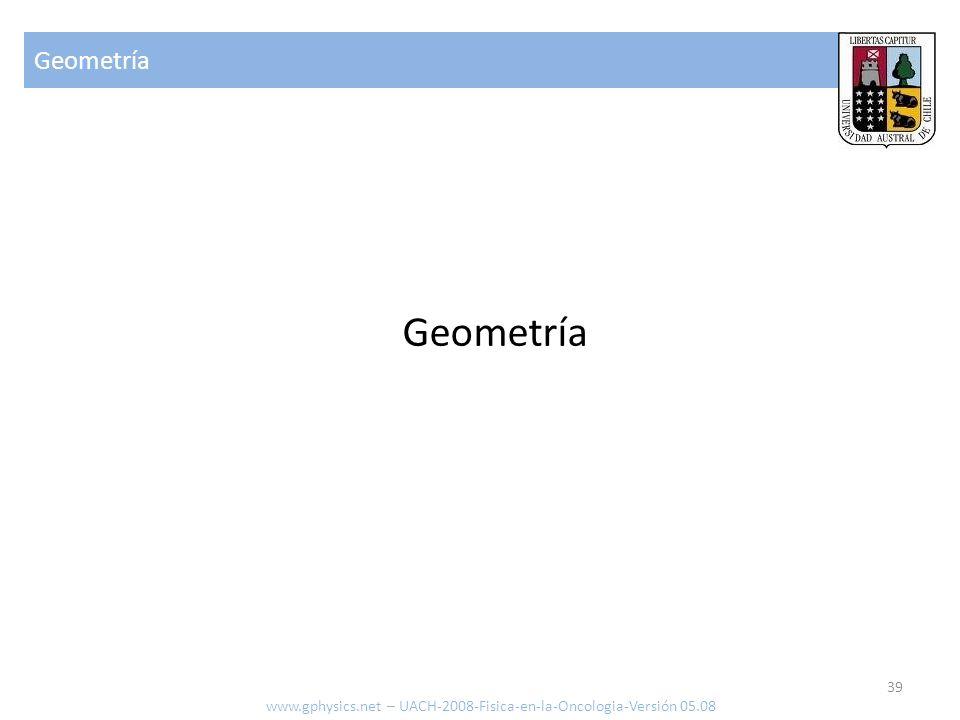 Geometría 39 www.gphysics.net – UACH-2008-Fisica-en-la-Oncologia-Versión 05.08 Geometría