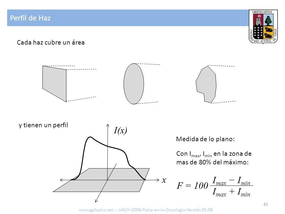 Perfil de Haz 41 www.gphysics.net – UACH-2008-Fisica-en-la-Oncologia-Versión 05.08 Cada haz cubre un área y tienen un perfil I(x) x Medida de lo plano