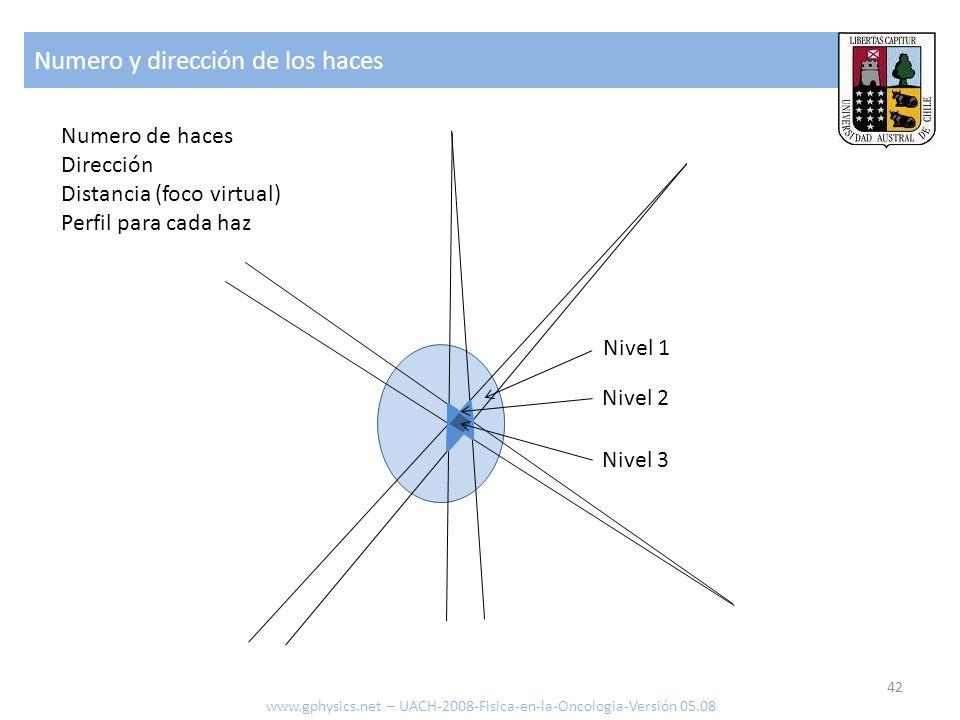 Numero y dirección de los haces 42 www.gphysics.net – UACH-2008-Fisica-en-la-Oncologia-Versión 05.08 Numero de haces Dirección Distancia (foco virtual