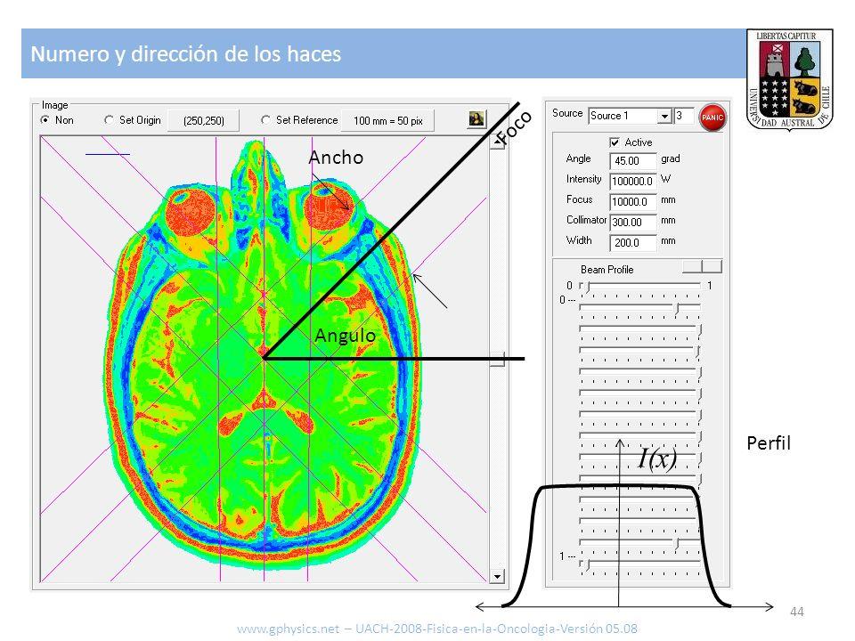 Numero y dirección de los haces 44 www.gphysics.net – UACH-2008-Fisica-en-la-Oncologia-Versión 05.08 Angulo Ancho Foco Perfil I(x)
