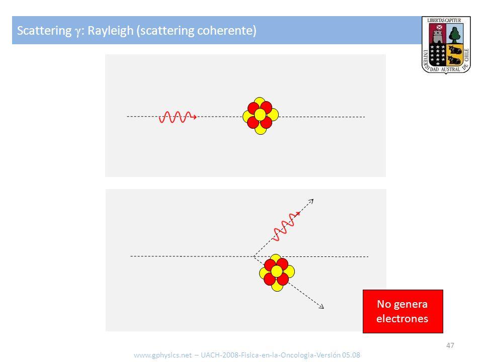 Scattering γ : Rayleigh (scattering coherente) 47 www.gphysics.net – UACH-2008-Fisica-en-la-Oncologia-Versión 05.08 No genera electrones