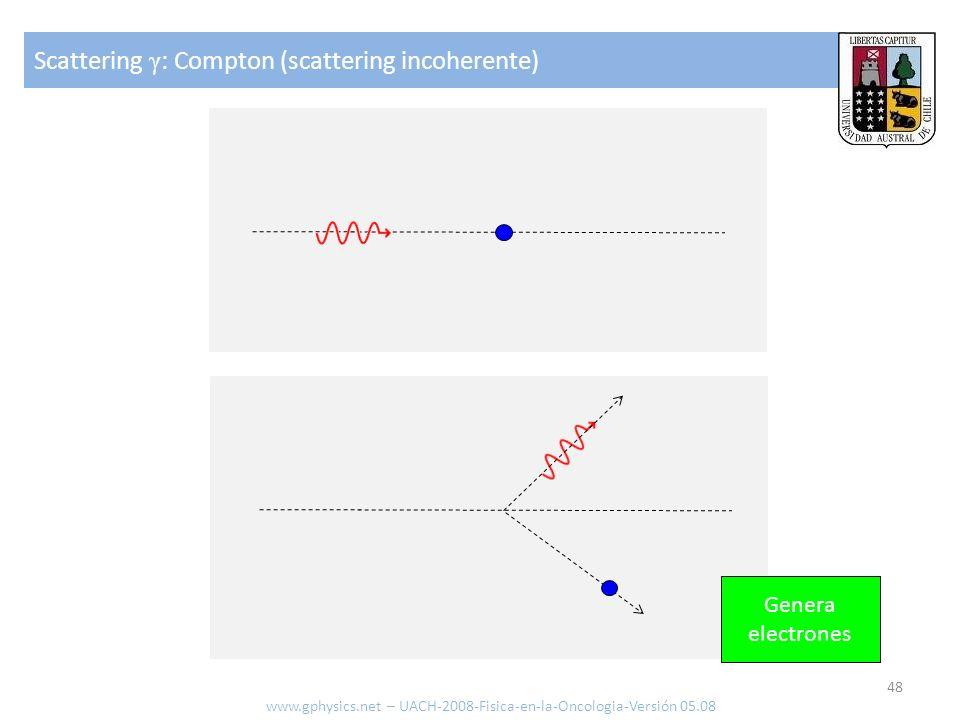 Scattering γ : Compton (scattering incoherente) 48 www.gphysics.net – UACH-2008-Fisica-en-la-Oncologia-Versión 05.08 Genera electrones