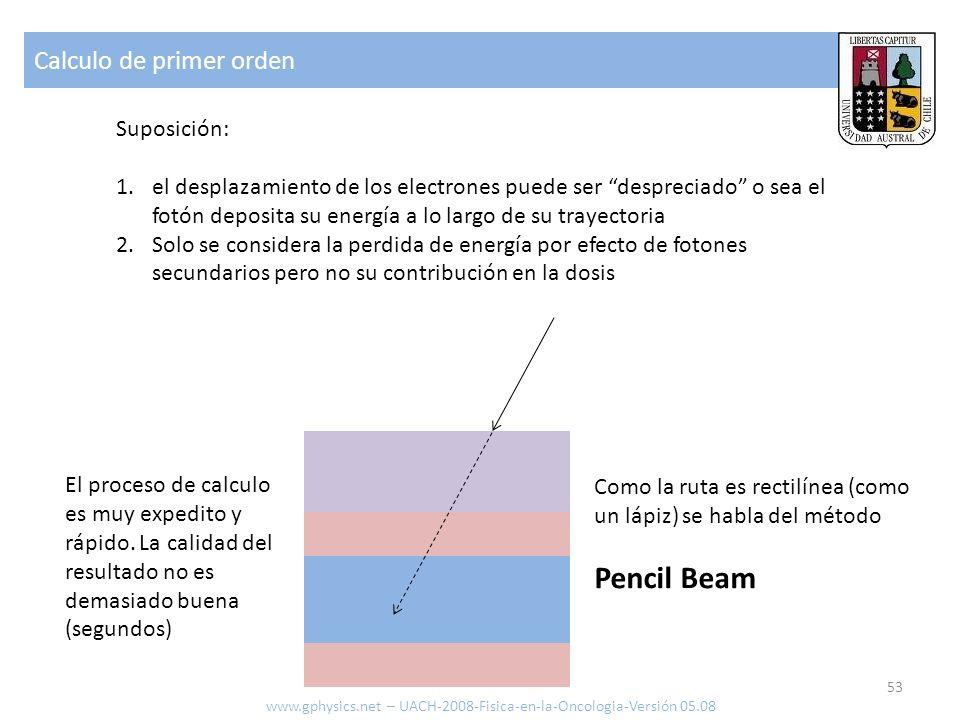 Calculo de primer orden 53 www.gphysics.net – UACH-2008-Fisica-en-la-Oncologia-Versión 05.08 Suposición: 1.el desplazamiento de los electrones puede s