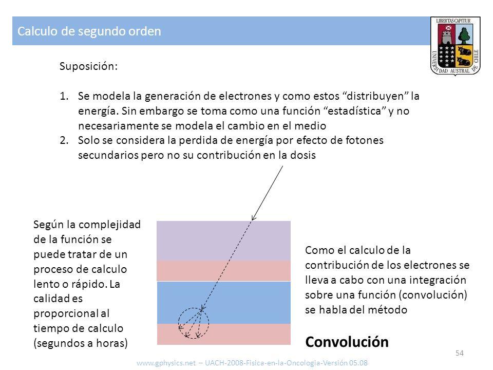 Calculo de segundo orden 54 www.gphysics.net – UACH-2008-Fisica-en-la-Oncologia-Versión 05.08 Suposición: 1.Se modela la generación de electrones y co