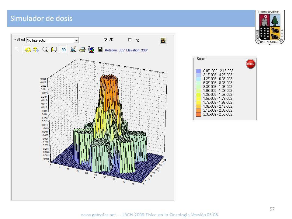 Simulador de dosis 57 www.gphysics.net – UACH-2008-Fisica-en-la-Oncologia-Versión 05.08