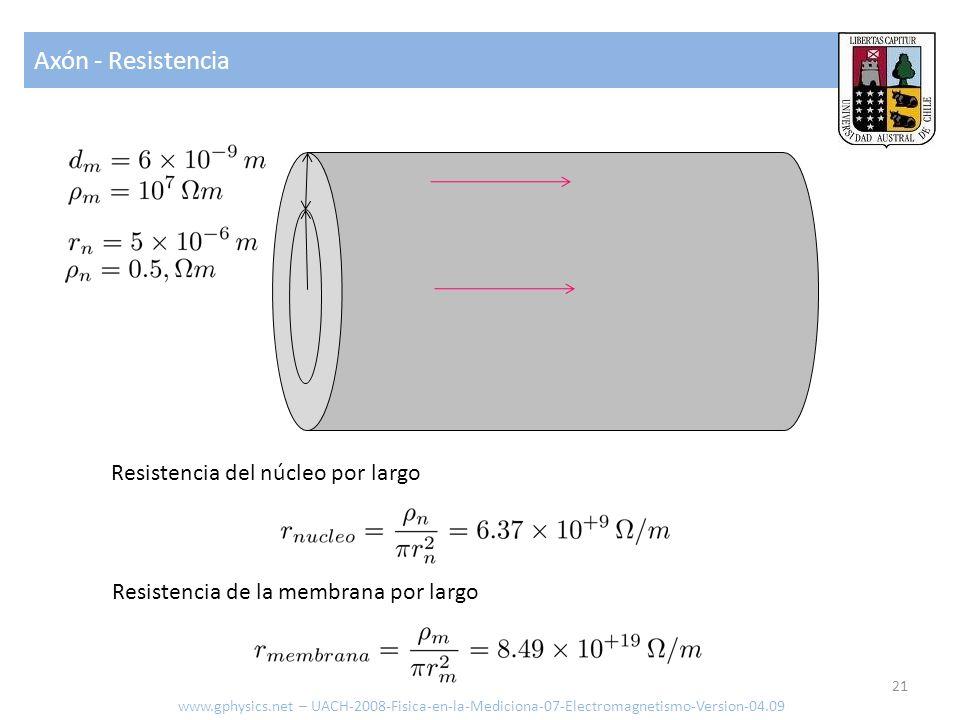 Axón - Resistencia www.gphysics.net – UACH-2008-Fisica-en-la-Mediciona-07-Electromagnetismo-Version-04.09 21 Resistencia del núcleo por largo Resisten
