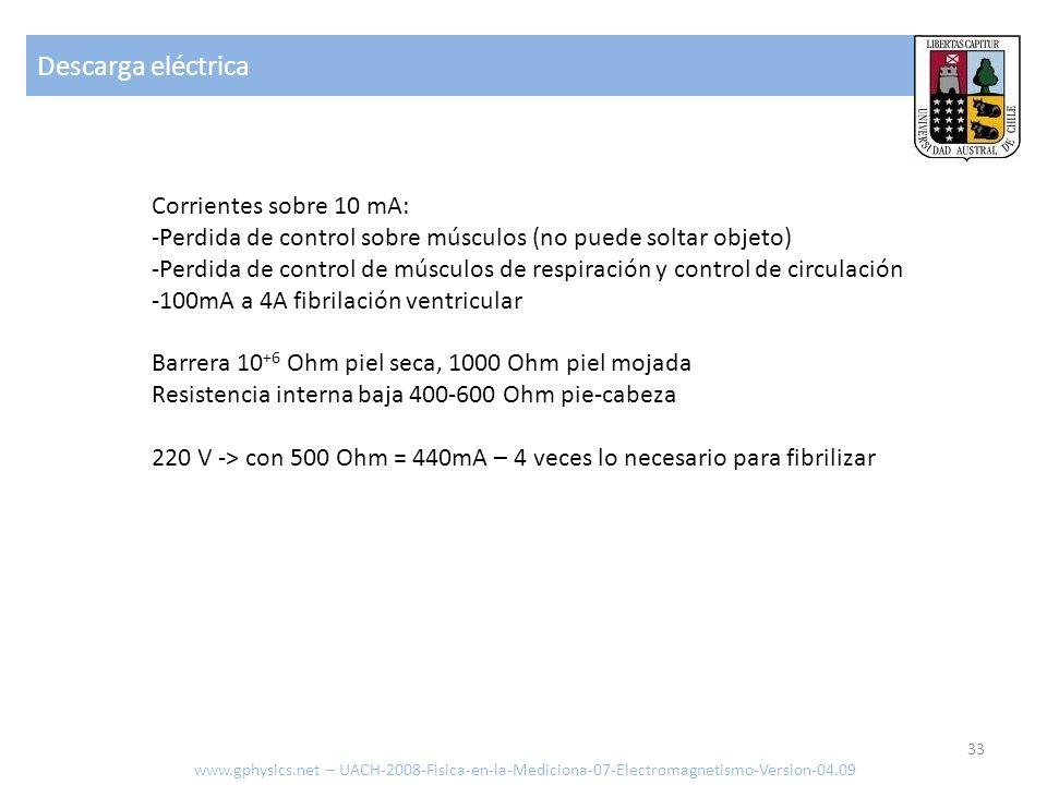 Descarga eléctrica www.gphysics.net – UACH-2008-Fisica-en-la-Mediciona-07-Electromagnetismo-Version-04.09 33 Corrientes sobre 10 mA: -Perdida de contr