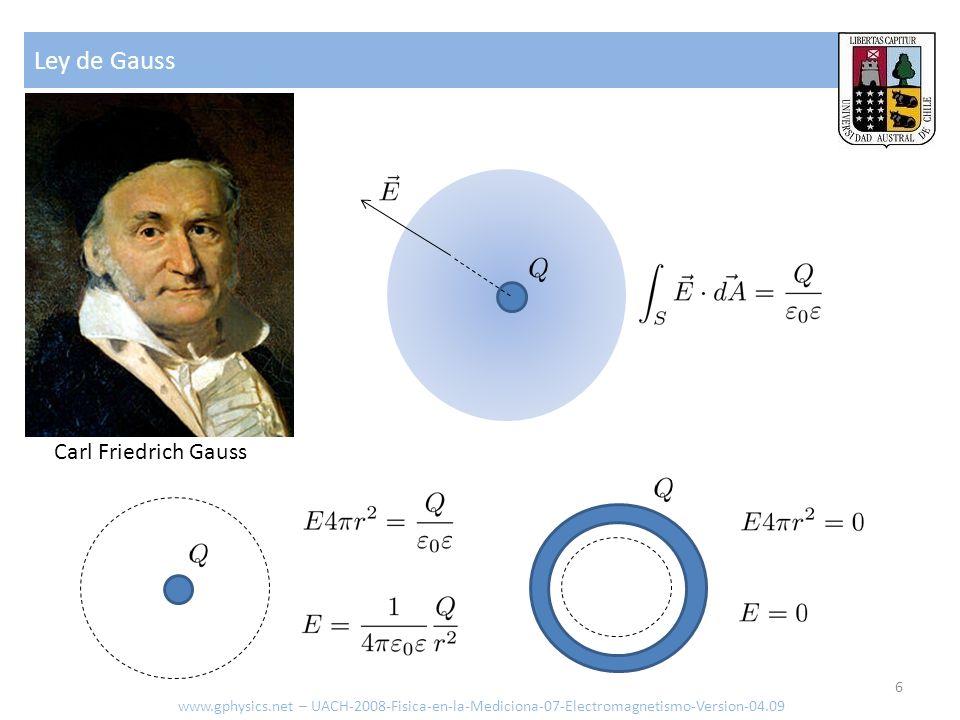Potencial de una Carga www.gphysics.net – UACH-2008-Fisica-en-la-Mediciona-07-Electromagnetismo-Version-04.09 7 Carga [C: Coulomb] Potencial [V: Volt (V=Nm/C energía por carga)] Carga [C: Coulomb] Carga de test [C:Coulomb] Distancia Carga – Carga test [m] Constante de campo = 8.85x10 -12 C 2 /Nm 2 Numero dieléctrico (en caso de que el medio se polarice)