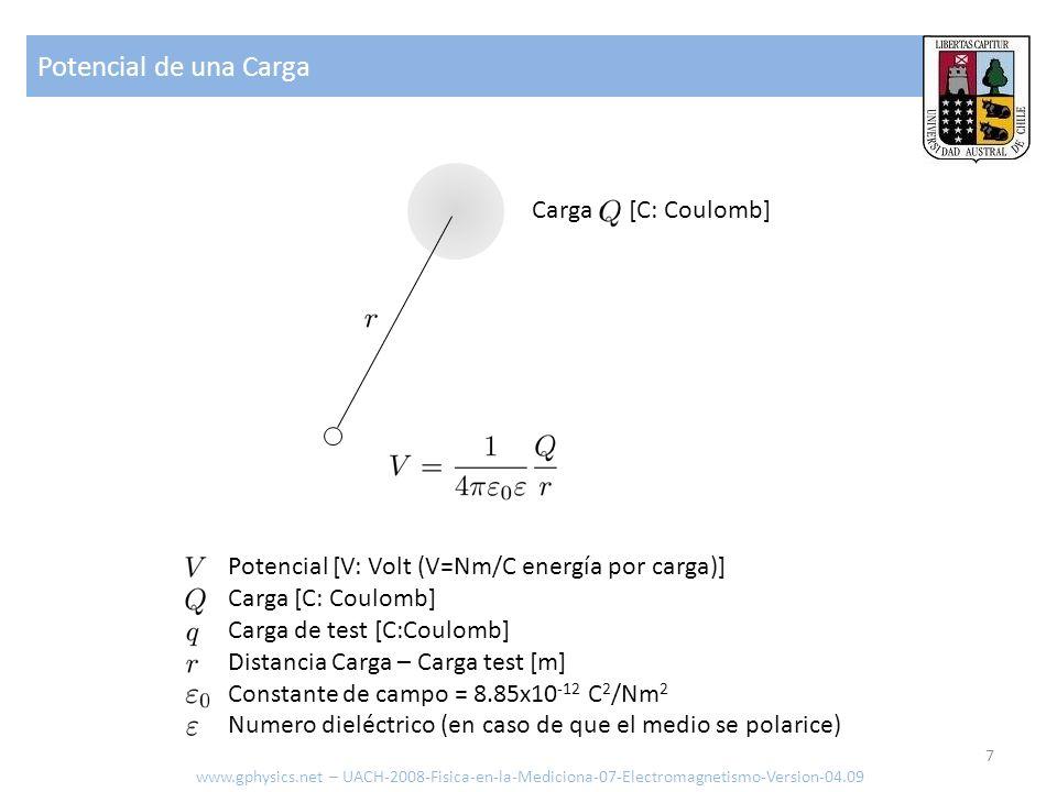 Dipolo eléctrico www.gphysics.net – UACH-2008-Fisica-en-la-Mediciona-07-Electromagnetismo-Version-04.09 8 Potencial [V: Volt] Momento dipolar [Cm] Carga [C: Coulomb] Distancia a un punto en que se mide el campo [m] Angulo en que se mide el campo [radianes o grados] Constante de campo = 8.85x10 -12 C 2 /Nm 2 Numero dieléctrico (en caso de que el medio se polarice) Momento dipolar