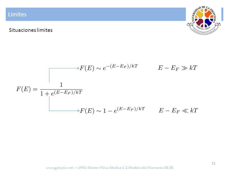 Limites 11 Situaciones limites www.gphysics.net – UFRO-Master-Fisica-Medica-1-2-Modelo-del-Filamento-08.08