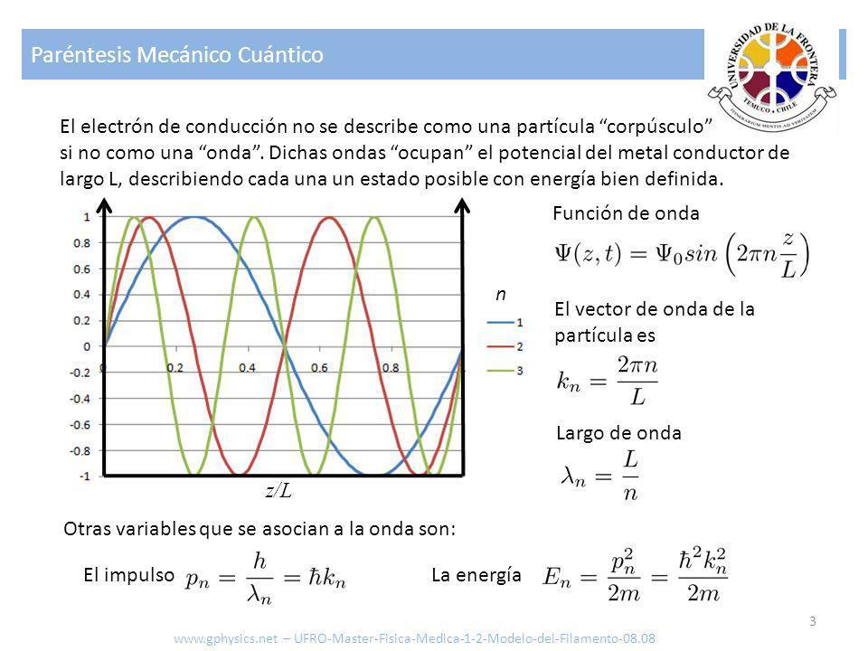 Paréntesis Mecánico Cuántico 3 El electrón de conducción no se describe como una partícula corpúsculo si no como una onda. Dichas ondas ocupan el pote