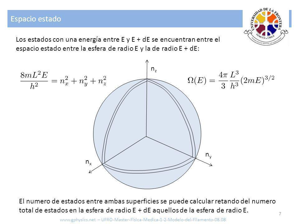 Espacio estado 7 Los estados con una energía entre E y E + dE se encuentran entre el espacio estado entre la esfera de radio E y la de radio E + dE: n