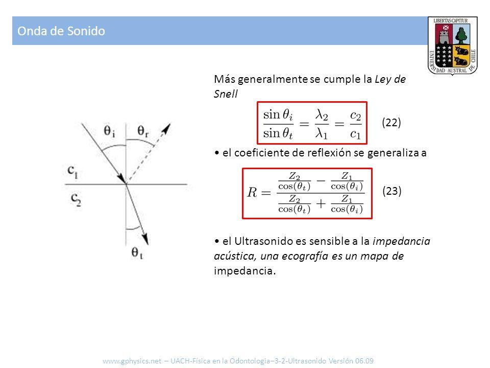 Más generalmente se cumple la Ley de Snell el coeficiente de reflexión se generaliza a el Ultrasonido es sensible a la impedancia acústica, una ecogra