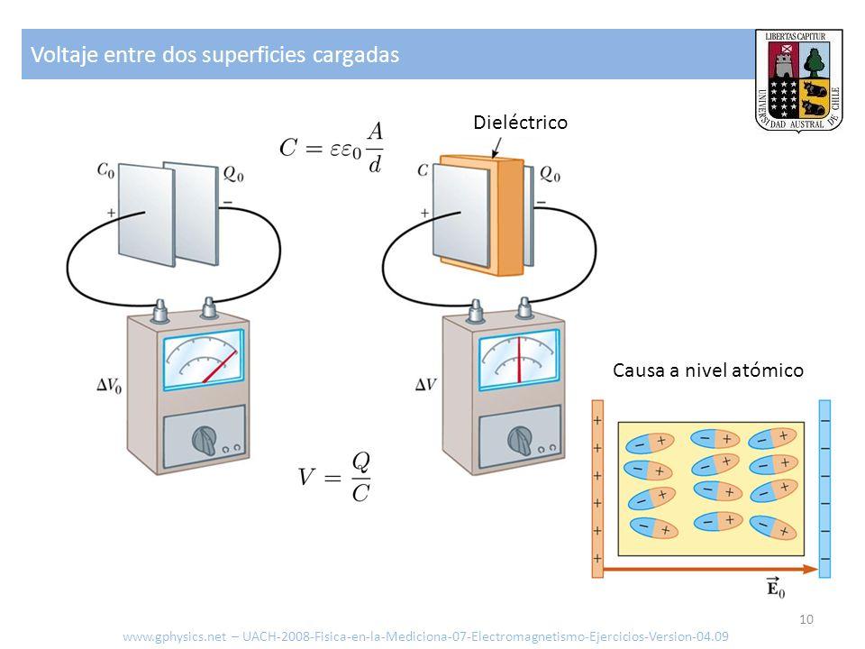 Voltaje entre dos superficies cargadas 10 Dieléctrico Causa a nivel atómico www.gphysics.net – UACH-2008-Fisica-en-la-Mediciona-07-Electromagnetismo-E