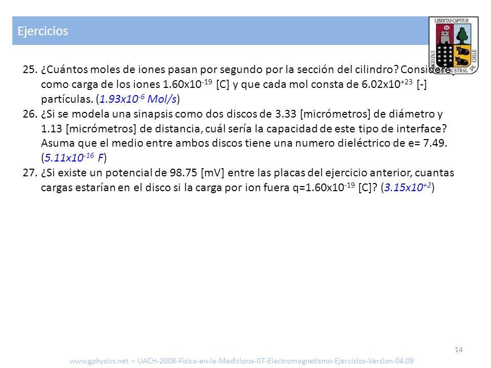 Ejercicios 14 www.gphysics.net – UACH-2008-Fisica-en-la-Mediciona-07-Electromagnetismo-Ejercicios-Version-04.09 25. ¿Cuántos moles de iones pasan por