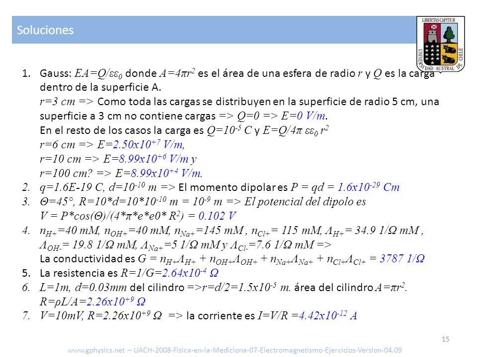 Soluciones 15 www.gphysics.net – UACH-2008-Fisica-en-la-Mediciona-07-Electromagnetismo-Ejercicios-Version-04.09 1.Gauss: EA=Q/εε 0 donde A=4πr 2 es el