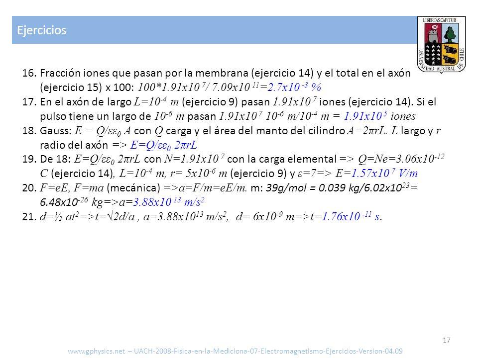 Ejercicios 17 www.gphysics.net – UACH-2008-Fisica-en-la-Mediciona-07-Electromagnetismo-Ejercicios-Version-04.09 16.Fracción iones que pasan por la mem