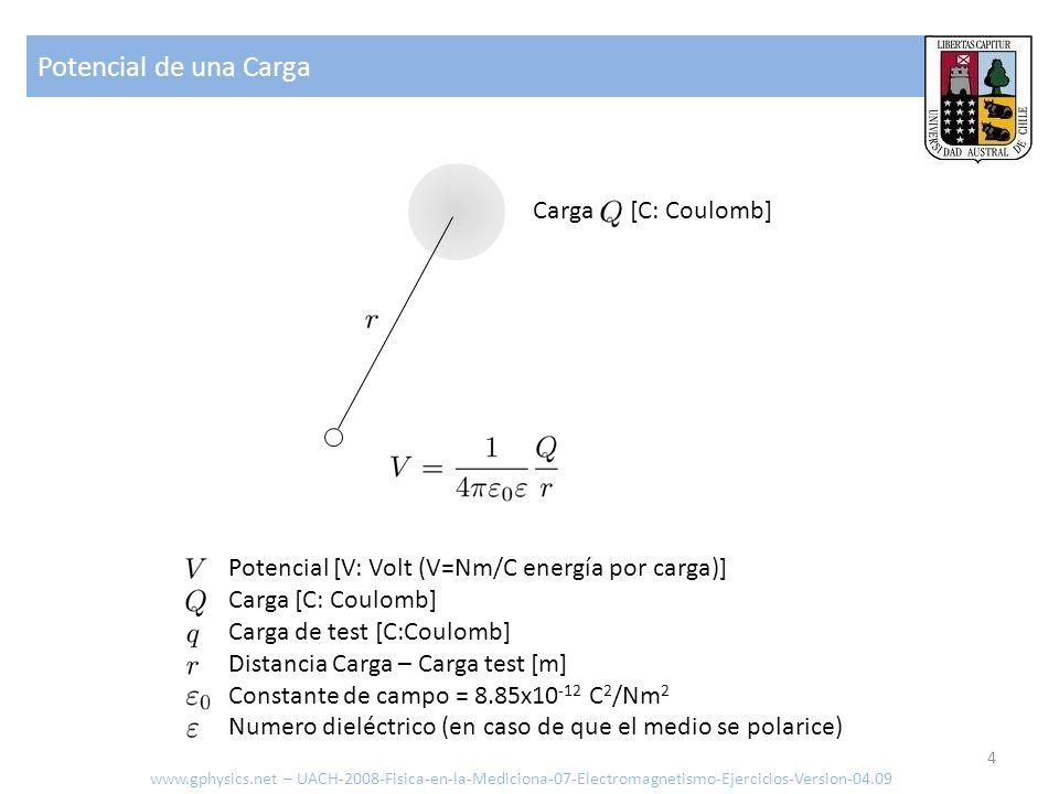 Potencial de una Carga 4 Carga [C: Coulomb] Potencial [V: Volt (V=Nm/C energía por carga)] Carga [C: Coulomb] Carga de test [C:Coulomb] Distancia Carg