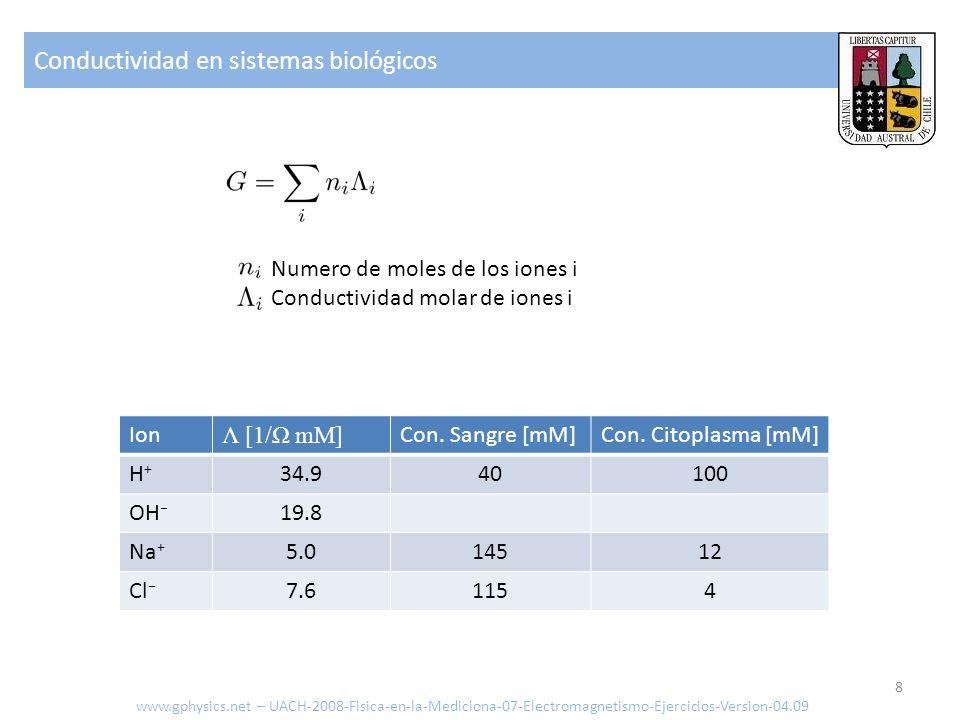 Conductividad en sistemas biológicos 8 Numero de moles de los iones i Conductividad molar de iones i Ion Λ [1/Ω mM] Con. Sangre [mM]Con. Citoplasma [m