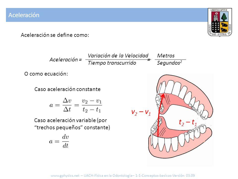 [ ] Aceleración Aceleración se define como: Aceleración = Variación de la Velocidad Tiempo transcurrido Metros Segundos 2 = msms O como ecuación: v 2