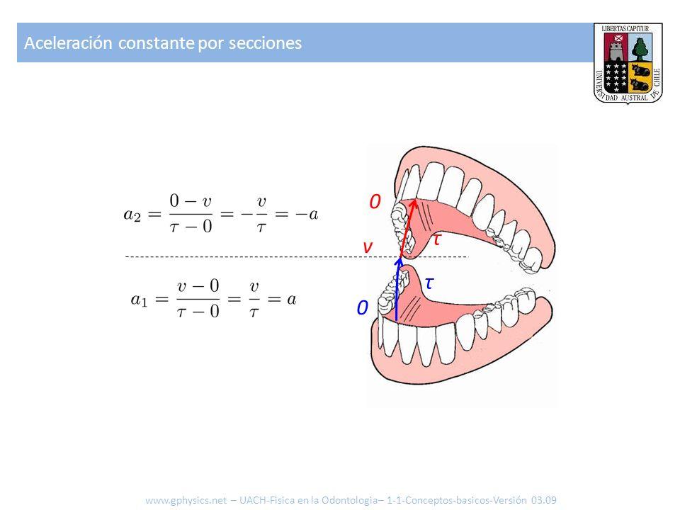 Aceleración constante por secciones v τ τ 0 0 www.gphysics.net – UACH-Fisica en la Odontologia– 1-1-Conceptos-basicos-Versión 03.09