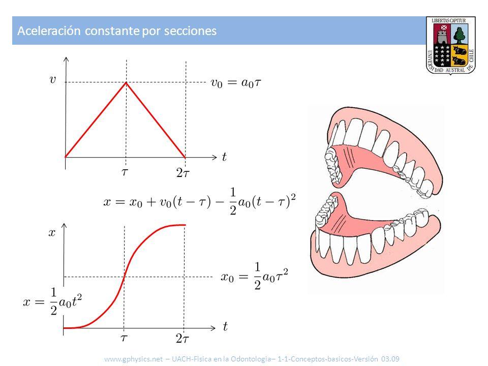 Aceleración constante por secciones www.gphysics.net – UACH-Fisica en la Odontologia– 1-1-Conceptos-basicos-Versión 03.09